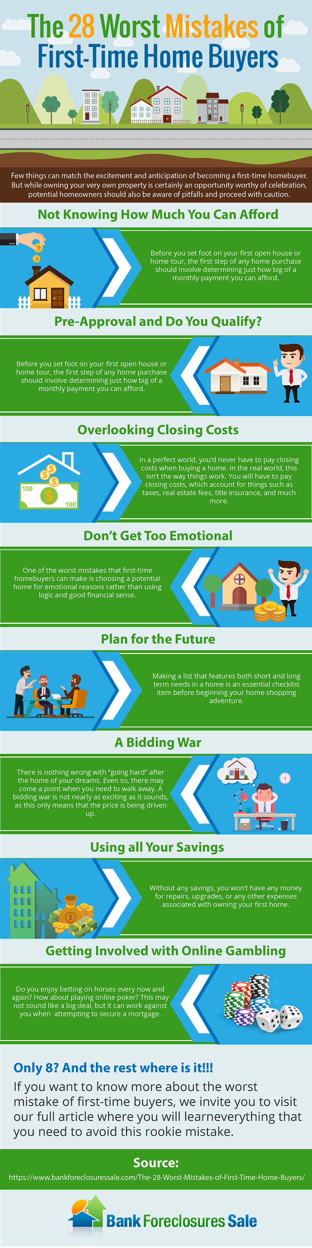 Top Mistakes of First-Time Home Buyers