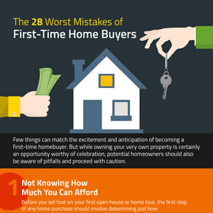 Are you sure you are ready to buy a house?
