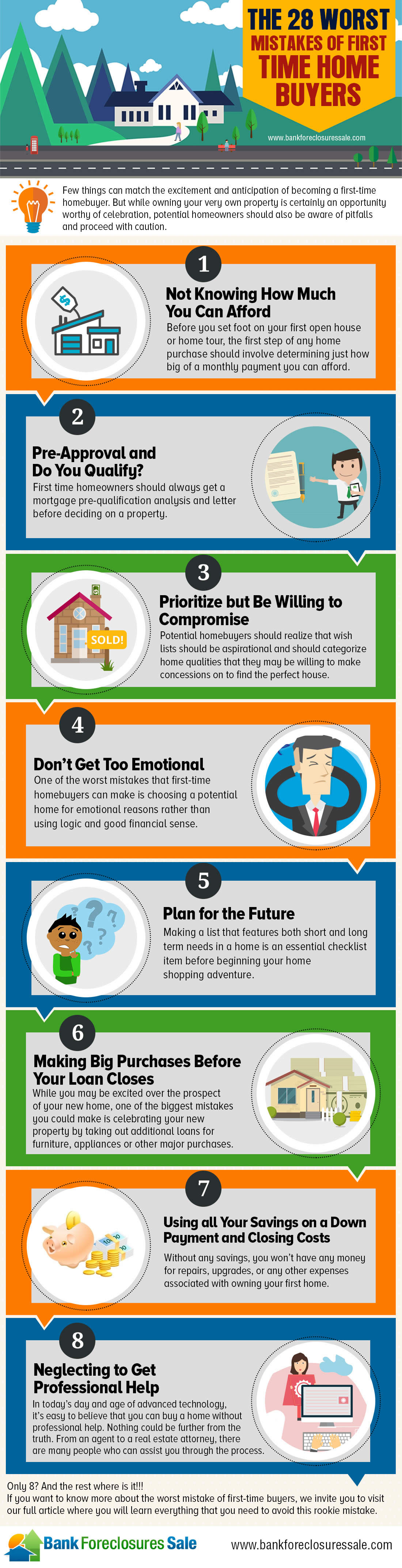 The 28 Worst Mistakes of First-Time Home Buyers